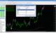7TimesBands — многопериодный контртрендовый индикатор для Forex (форекс) От 21.05.2008 (ИП Чесноков В.В.)