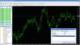 2iTrend — трендовый индикатор для Forex (форекс) Версия от 06.09.2009 (ИП Чесноков В.В.)