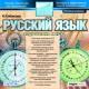 Тематический тестовый комплекс. Русский язык. Подготовка к ЕГЭ - (МАГНАМЕДИА)