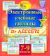 Электронные учебные таблицы по алгебре. 7-9 классы 2.0 (Marco Polo Group)