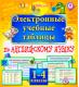 Электронные учебные таблицы по английскому языку. 1-4 классы 2.0 (Marco Polo Group)