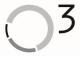 Автобизнес: Услуги 1.1 (О Три)