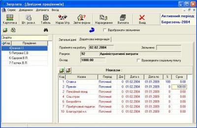 Украинская Зарплата